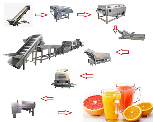 all machines of orange juice processing line